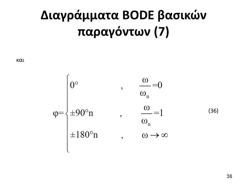 Διαγράμματα BODE βασικών παραγόντων (7) 36