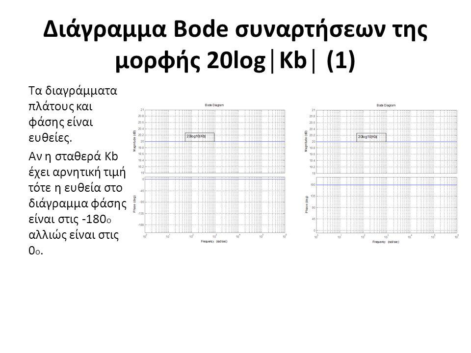 Διάγραμμα Bode συναρτήσεων της μορφής 20log│Kb│ (1) Tα διαγράμματα πλάτους και φάσης είναι ευθείες. Αν η σταθερά Kb έχει αρνητική τιμή τότε η ευθεία σ