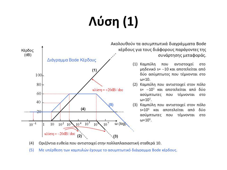 Λύση (1)