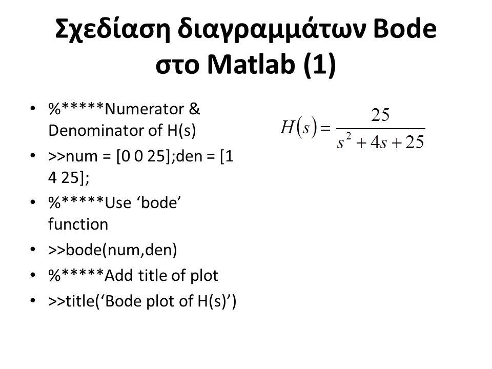 Σχεδίαση διαγραμμάτων Bode στο Matlab (1) %*****Numerator & Denominator of H(s) >>num = [0 0 25];den = [1 4 25]; %*****Use 'bode' function >>bode(num,