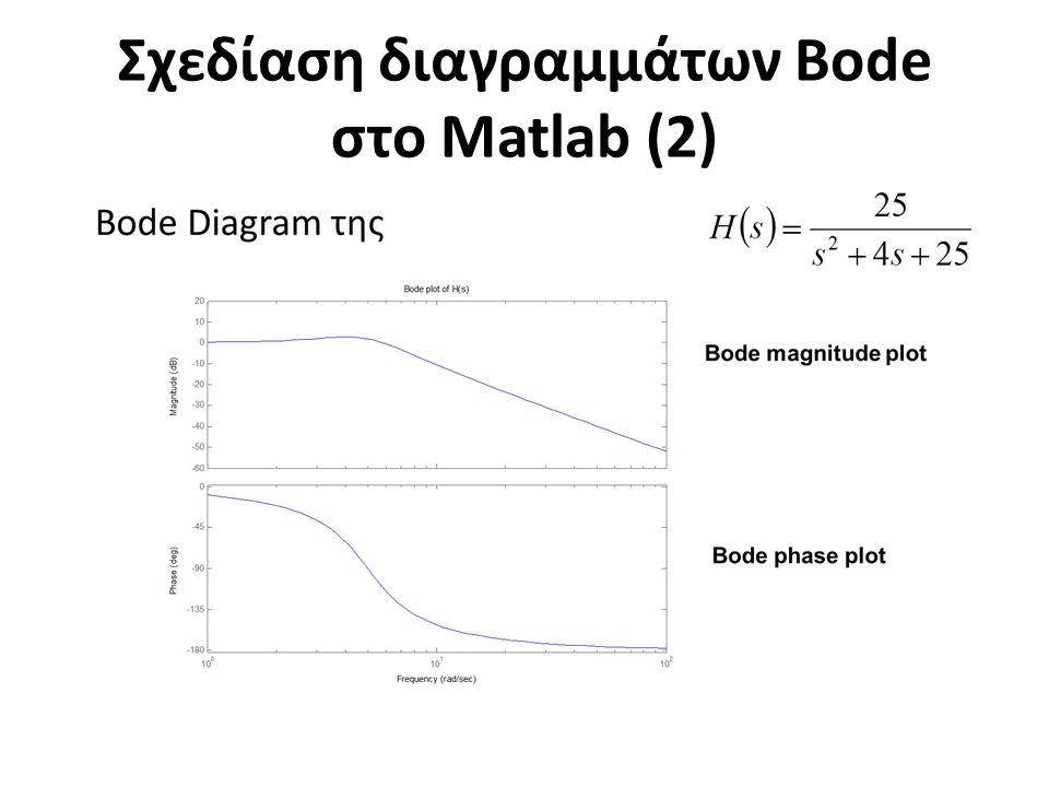 Σχεδίαση διαγραμμάτων Bode στο Matlab (2)