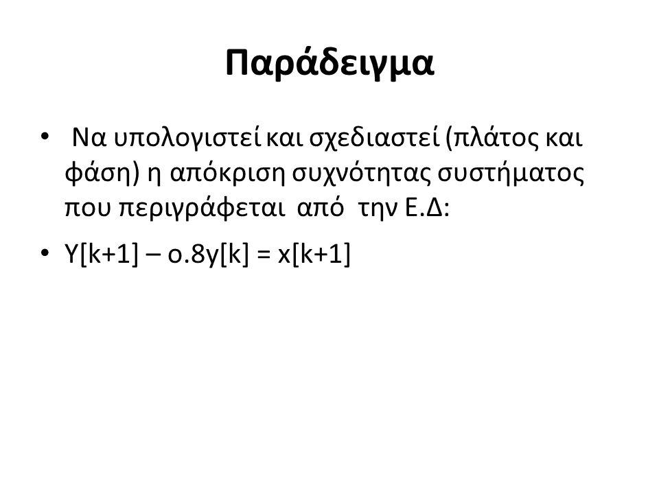 Παράδειγμα Να υπολογιστεί και σχεδιαστεί (πλάτος και φάση) η απόκριση συχνότητας συστήματος που περιγράφεται από την Ε.Δ: Y[k+1] – o.8y[k] = x[k+1]