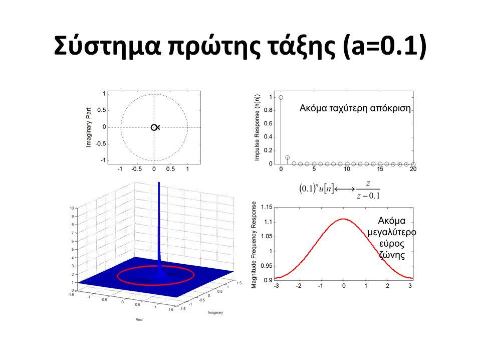 Σύστημα πρώτης τάξης (a=0.1)
