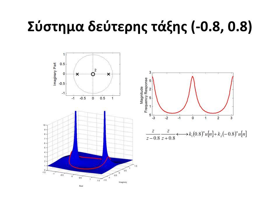 Σύστημα δεύτερης τάξης (-0.8, 0.8)