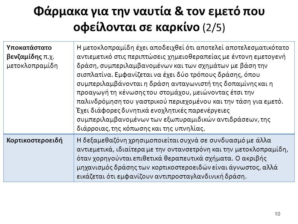 Φάρμακα για την ναυτία & τον εμετό που οφείλονται σε καρκίνο (2/5) 10 Υποκατάστατο βενζαμίδης π.χ. μετοκλοπραμίδη Η μετοκλοπραμίδη έχει αποδειχθεί ότι