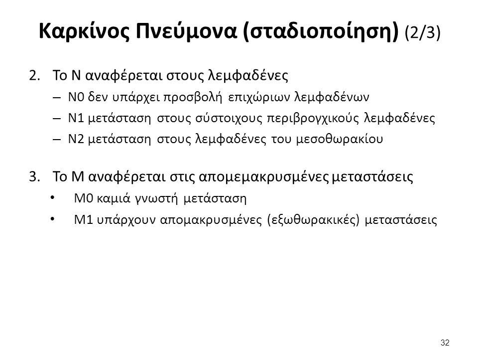 Καρκίνος Πνεύμονα (σταδιοποίηση) (2/3) 32 2.Το Ν αναφέρεται στους λεμφαδένες – Ν0 δεν υπάρχει προσβολή επιχώριων λεμφαδένων – Ν1 μετάσταση στους σύστο