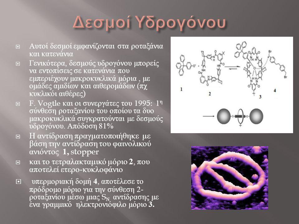  Αυτοί δεσμοί εμφανίζονται στα ροταξάνια και κατενάνια  Γενικότερα, δεσμούς υδρογόνου μπορείς να εντοπίσεις σε κατενάνια που εμπεριέχουν μακροκυκλικ