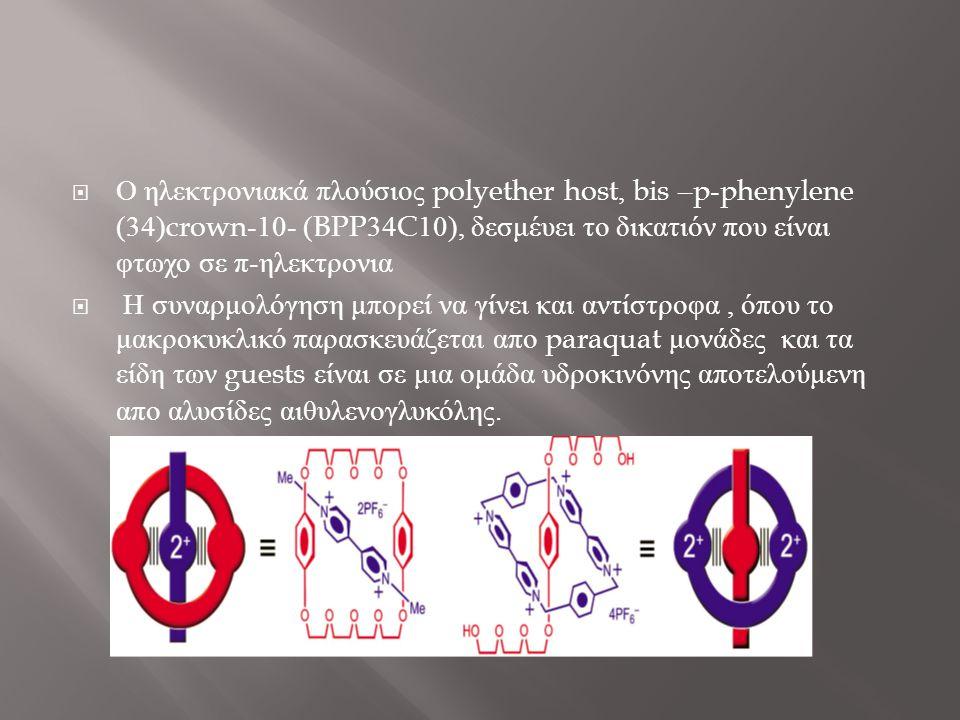  Ο ηλεκτρονιακά πλούσιος polyether host, bis –p-phenylene (34)crown-10- (BPP34C10), δεσμέυει το δικατιόν που είναι φτωχο σε π - ηλεκτρονια  Η συναρμ