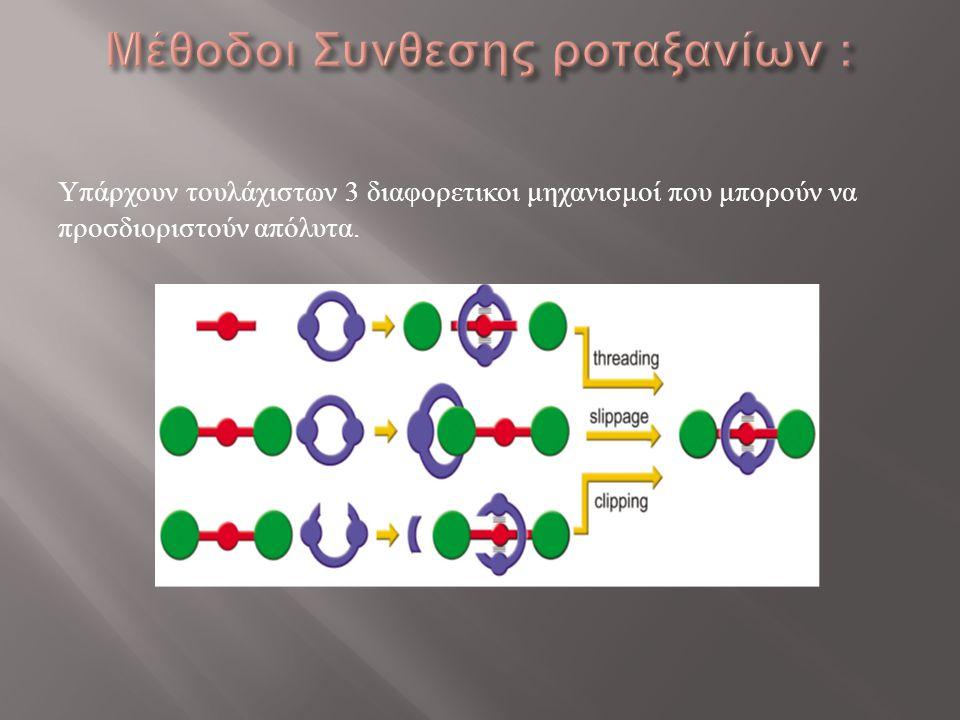 Υπάρχουν τουλάχιστων 3 διαφορετικοι μηχανισμοί που μπορούν να προσδιοριστούν απόλυτα.