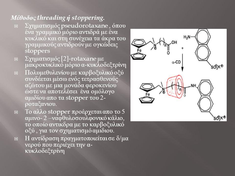 Μέθοδος threading ή stoppering.  Σχηματισμός pseudorotaxane, όπου ένα γραμμικό μόριο αντιδρά με ένα κυκλικό και στη συνέχεια τα άκρα του γραμμικούς α