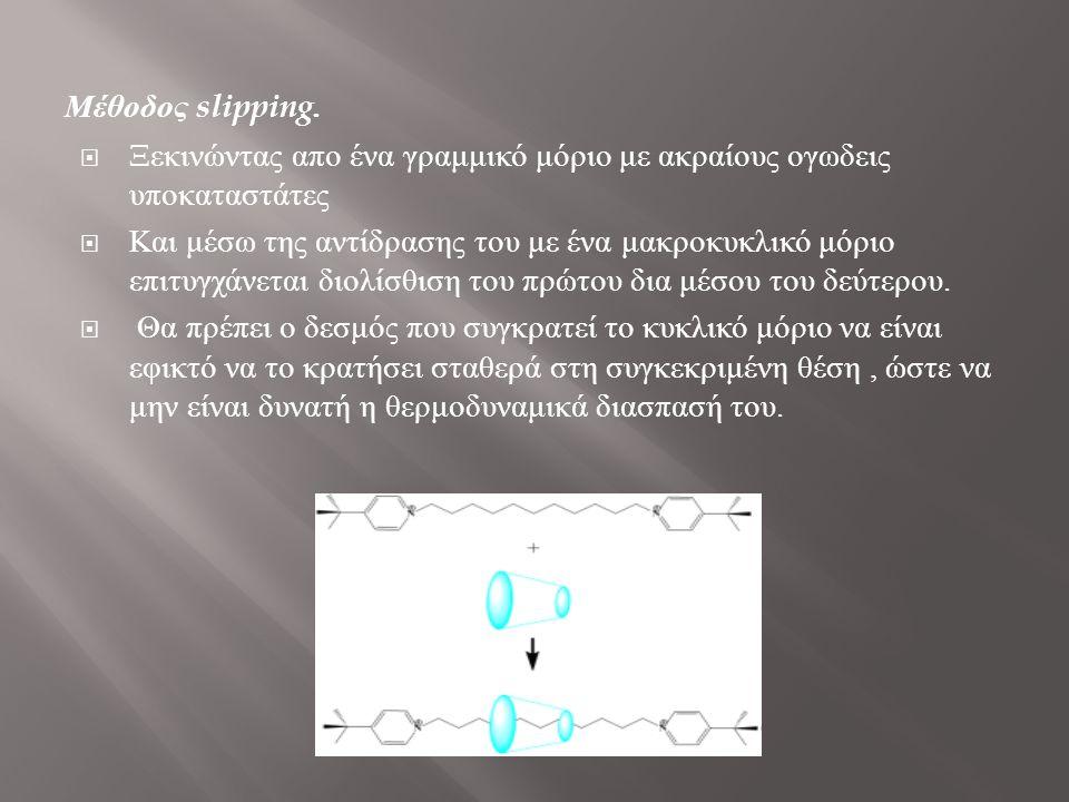 Μέθοδος slipping.  Ξεκινώντας απο ένα γραμμικό μόριο με ακραίους ογωδεις υποκαταστάτες  Και μέσω της αντίδρασης του με ένα μακροκυκλικό μόριο επιτυγ
