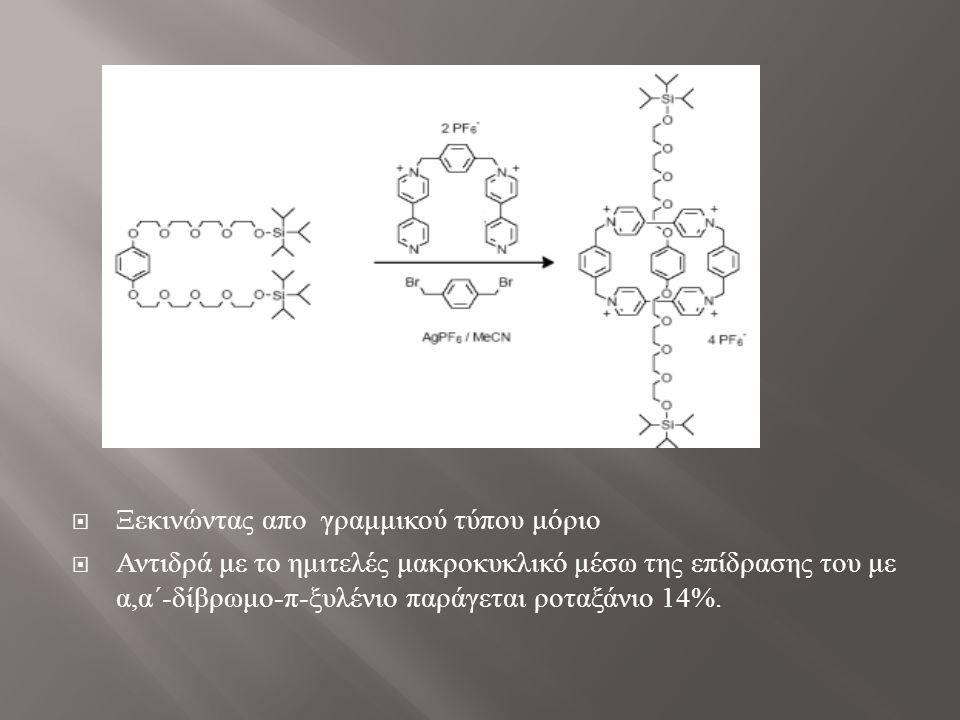  Ξεκινώντας απο γραμμικού τύπου μόριο  Αντιδρά με το ημιτελές μακροκυκλικό μέσω της επίδρασης του με α, α΄ - δίβρωμο - π - ξυλένιο παράγεται ροταξάν