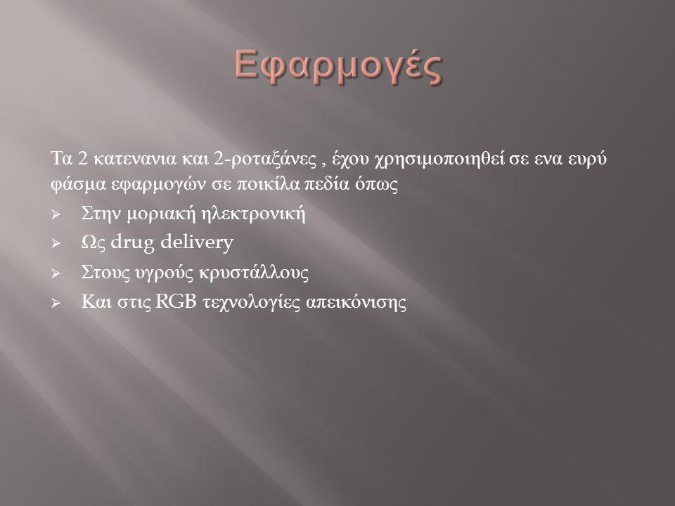 Τα 2 κατενανια και 2- ροταξάνες, έχου χρησιμοποιηθεί σε ενα ευρύ φάσμα εφαρμογών σε ποικίλα πεδία όπως  Στην μοριακή ηλεκτρονική  Ως drug delivery 