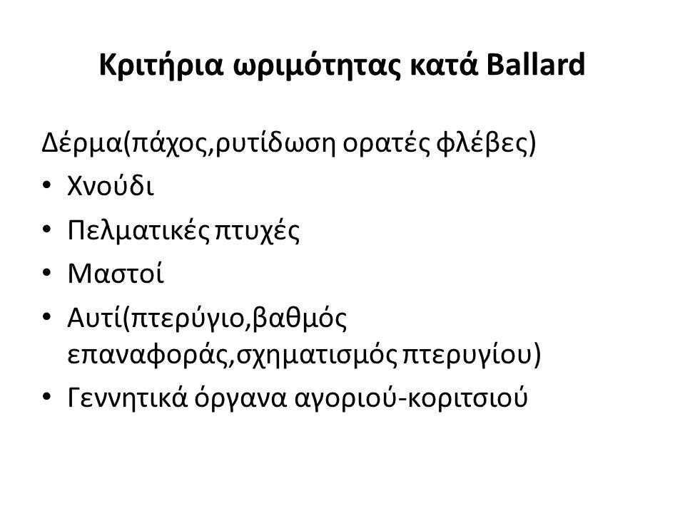 Κριτήρια ωριμότητας κατά Ballard Δέρμα(πάχος,ρυτίδωση ορατές φλέβες) Χνούδι Πελματικές πτυχές Μαστοί Αυτί(πτερύγιο,βαθμός επαναφοράς,σχηματισμός πτερυ