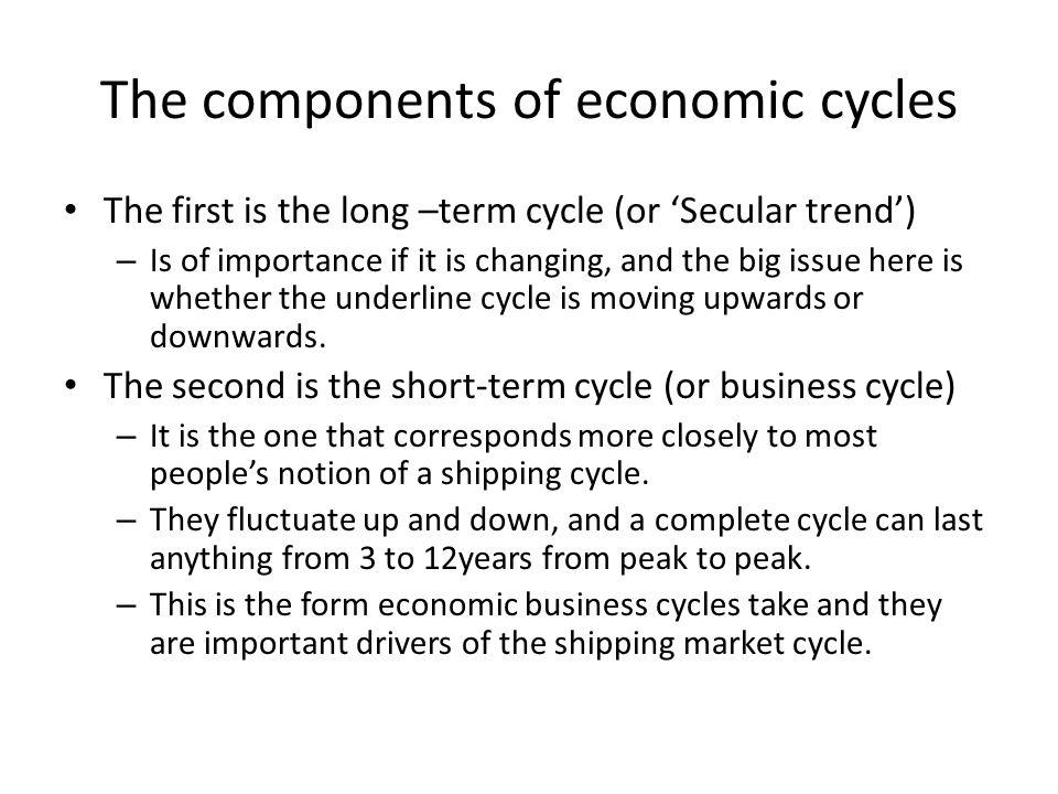 Τhe first is the long –term cycle (or 'Secular trend') – Is of importance if it is changing, and the big issue here is whether the underline cycle is moving upwards or downwards.