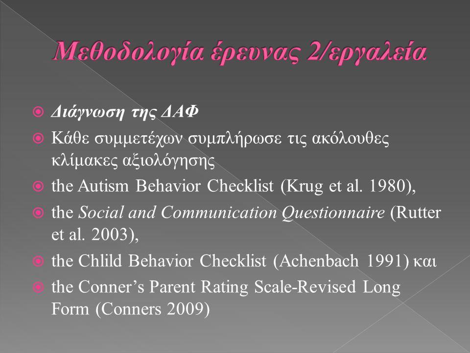  Διάγνωση της ΔΑΦ  Κάθε συμμετέχων συμπλήρωσε τις ακόλουθες κλίμακες αξιολόγησης  the Autism Behavior Checklist (Krug et al.