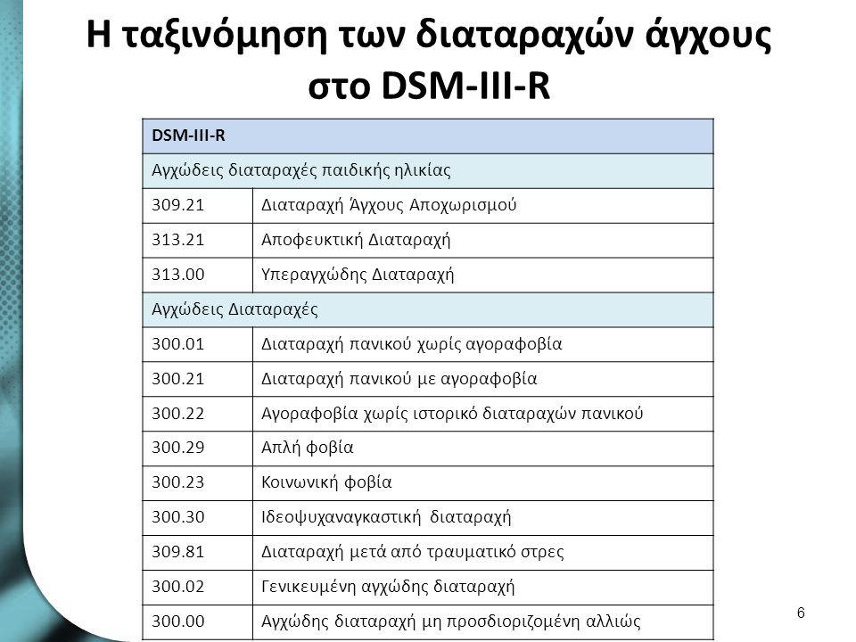 Η ταξινόμηση των διαταραχών άγχους στο DSM-IIΙ-R 6 DSM-III-R Αγχώδεις διαταραχές παιδικής ηλικίας 309.21Διαταραχή Άγχους Αποχωρισμού 313.21Αποφευκτική