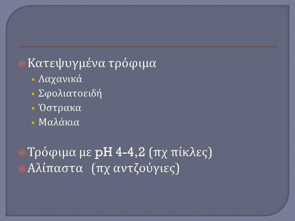  Κατεψυγμένα τρόφιμα Λαχανικά Σφολιατοειδή Όστρακα Μαλάκια  Τρόφιμα με pH 4-4,2 ( πχ πίκλες )  Αλίπαστα ( πχ αντζούγιες )
