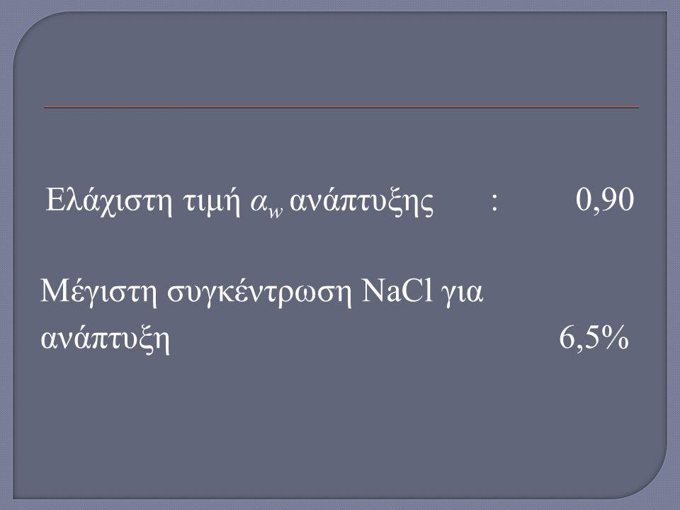 Ελάχιστη τιμή α w ανάπτυξης: 0,90 Μέγιστη συγκέντρωση NaCl για ανάπτυξη 6,5%