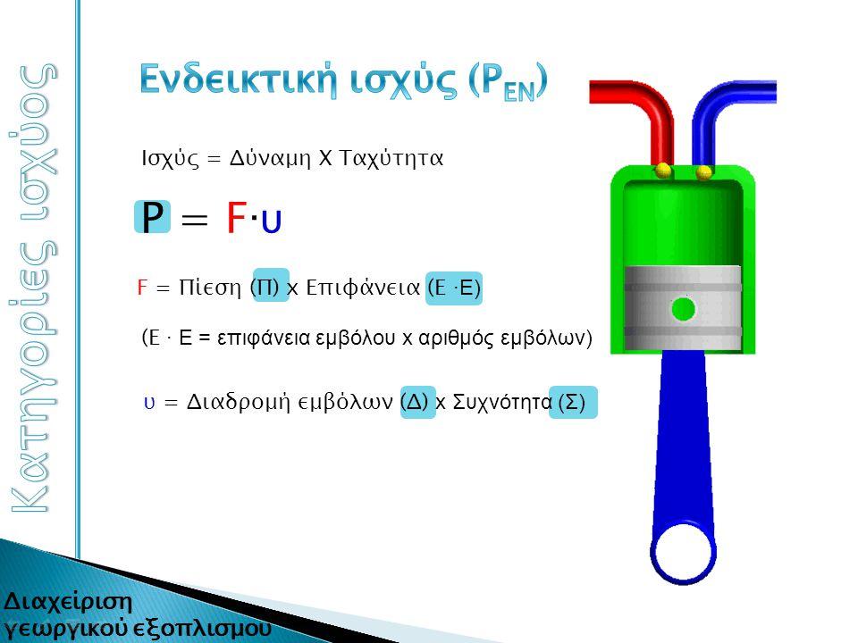 Ρ = F ∙υ (Ε ∙ Ε = επιφάνεια εμβόλου x αριθμός εμβόλων) Ισχύς = Δύναμη X Ταχύτητα υ = Διαδρομή εμβόλων (Δ) x Συχνότητα (Σ) F = Πίεση (Π) x Επιφάνεια (Ε