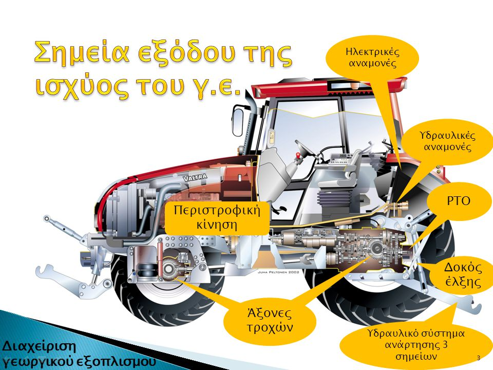4 Ισχύς κινητήρα Κιβώτιο ταχυτήτων Άξονας κινητήριων τροχών ΡΤΟ Δοκός έλξης (σε τεχνητό διάδρομο) 0,87-0,90 0,96-0,98 0,90-0,92 0,85-0,89 0,94-0,96 0,86-0,89 Τυπικές σχέσεις κατανομής ισχύος (ASABE Standards) 0,92-0,93 0,75-0,81