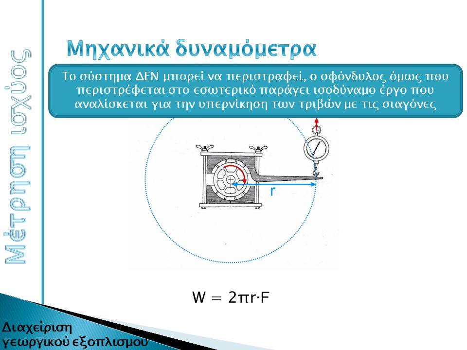 W = 2πr ∙F Το σύστημα ΔΕΝ μπορεί να περιστραφεί, ο σφόνδυλος όμως που περιστρέφεται στο εσωτερικό παράγει ισοδύναμο έργο που αναλίσκεται για την υπερν