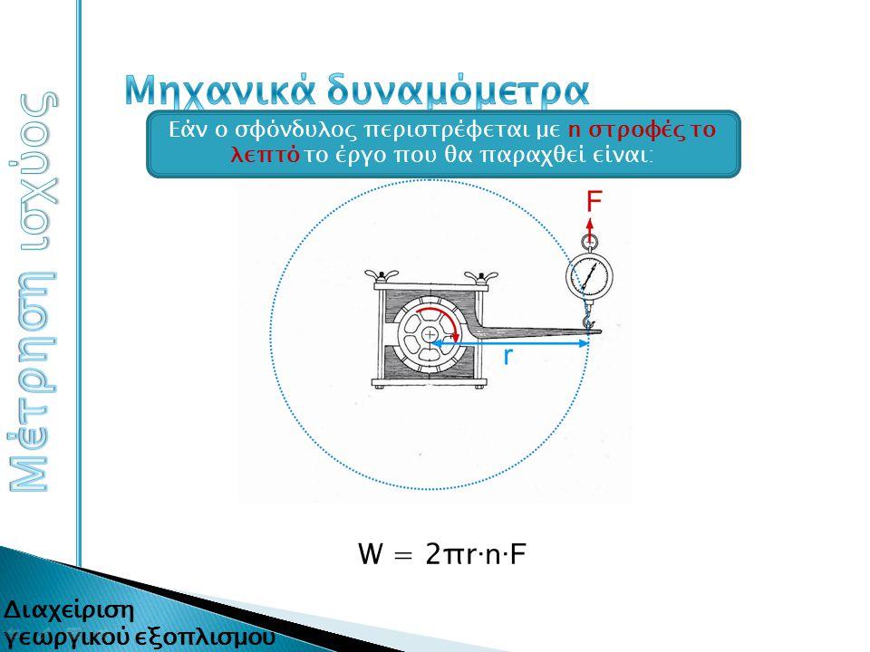 W = 2πr ∙n∙F Εάν ο σφόνδυλος περιστρέφεται με n στροφές το λεπτό το έργο που θα παραχθεί είναι: