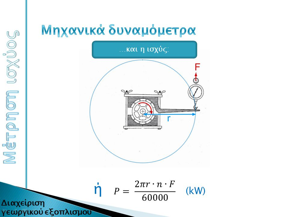 ή (kW) …και η ισχύς: