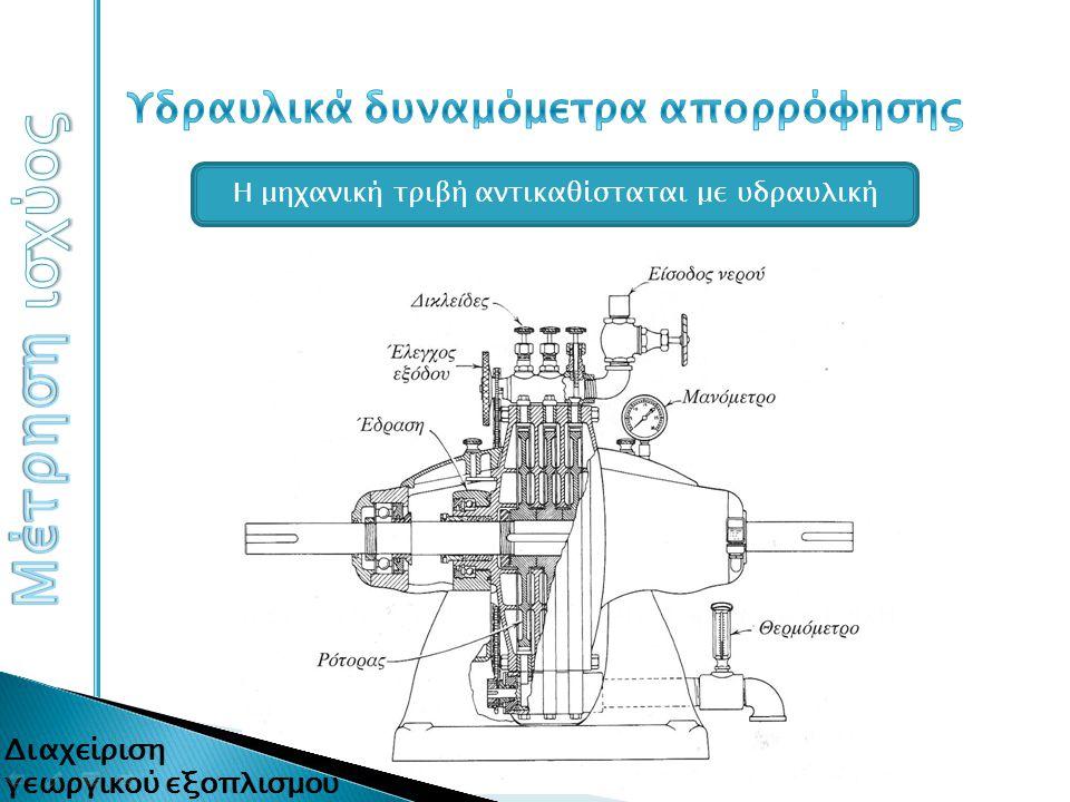 Η μηχανική τριβή αντικαθίσταται με υδραυλική