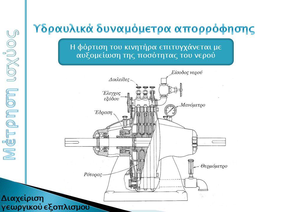 Η φόρτιση του κινητήρα επιτυγχάνεται με αυξομείωση της ποσότητας του νερού