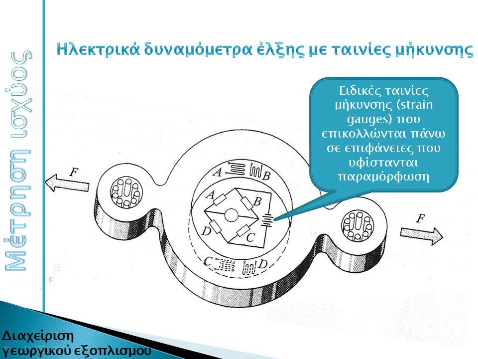 Ειδικές ταινίες μήκυνσης (strain gauges) που επικολλώνται πάνω σε επιφάνειες που υφίστανται παραμόρφωση