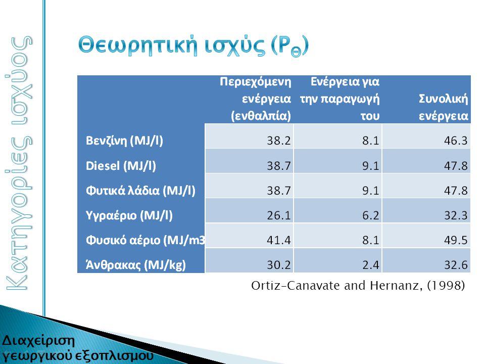 Για να είναι δυνατές οι συγκρίσεις μεταξύ διαφορετικών τύπων ελκυστήρων, γίνεται αναγωγή όλων των αποτελεσμάτων των δοκιμών σε σταθερές ατμοσφαιρικές συνθήκες Θερμοκρασία 15,5 ο C Ατμοσφαιρική πίεση 1,013x10 5 Pa (1atm)