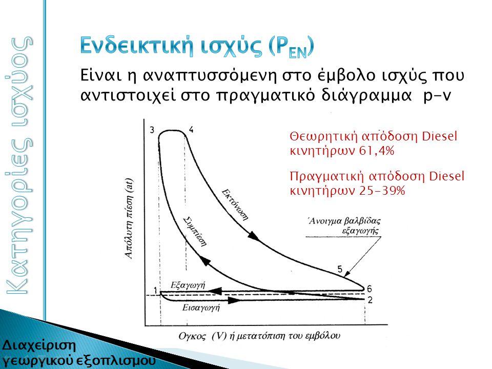 Ρ = F ∙υ (Ε ∙ Ε = επιφάνεια εμβόλου x αριθμός εμβόλων) Ισχύς = Δύναμη X Ταχύτητα υ = Διαδρομή εμβόλων (Δ) x Συχνότητα (Σ) F = Πίεση (Π) x Επιφάνεια (Ε ∙Ε)