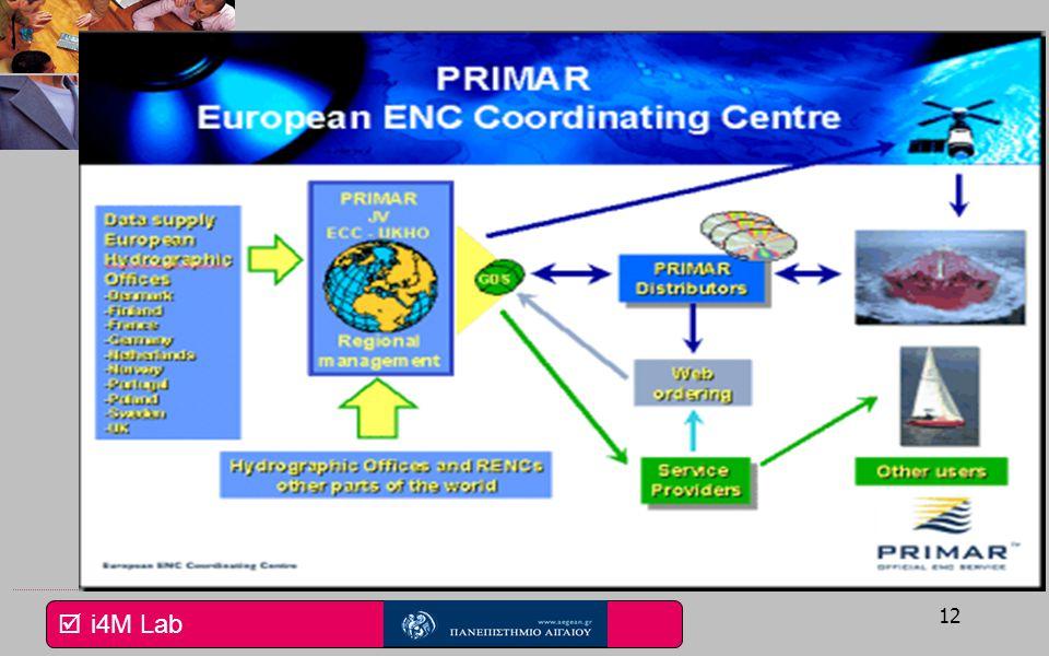  i4M Lab 11 ENC Update Αρχικοί ENC (CD) Διορθώσεις ENC SENC Πλοιοκτήτης ή Διαχειριστής Υδρογραφική Υπηρεσία ή διανομέας ECDIS Εβδομαδιαία αποστολή Σύ