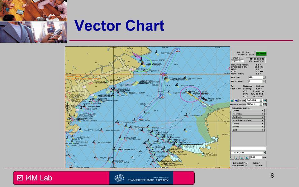 7 Raster Chart Raster Chart