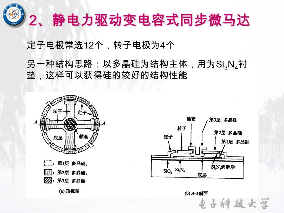 2 、静电力驱动变电容式同步微马达 另一种结构思路:以多晶硅为结构主体,用为 Si 3 N 4 衬 垫,这样可以获得硅的较好的结构性能 定子电极常选 12 个,转子电极为 4 个