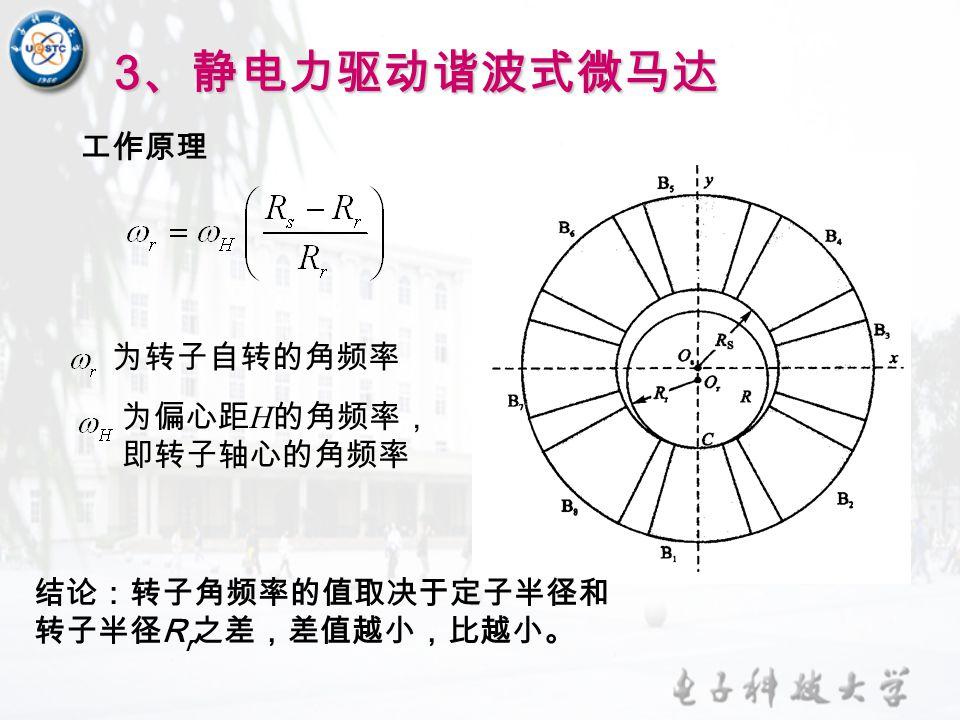 3 、静电力驱动谐波式微马达 工作原理 结论:转子角频率的值取决于定子半径和 转子半径 R r 之差,差值越小,比越小。 为转子自转的角频率 为偏心距 H 的角频率, 即转子轴心的角频率