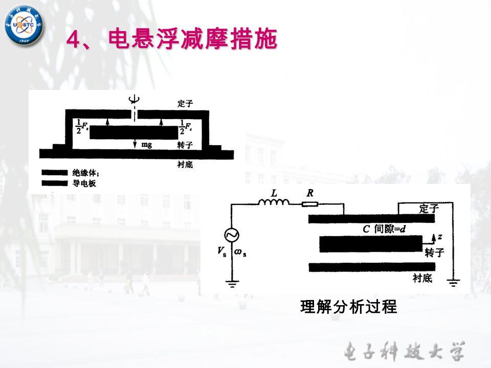 4 、电悬浮减摩措施 理解分析过程