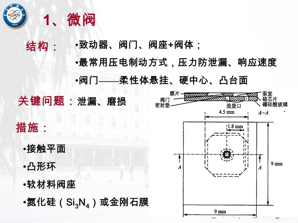 1 、微阀 致动器、阀门、阀座 + 阀体; 最常用压电制动方式,压力防泄漏、响应速度 阀门 —— 柔性体悬挂、硬中心、凸台面 措施: 结构: 关键问题: 泄漏、磨损 接触平面 凸形环 软材料阀座 氮化硅( Si 3 N 4 )或金刚石膜