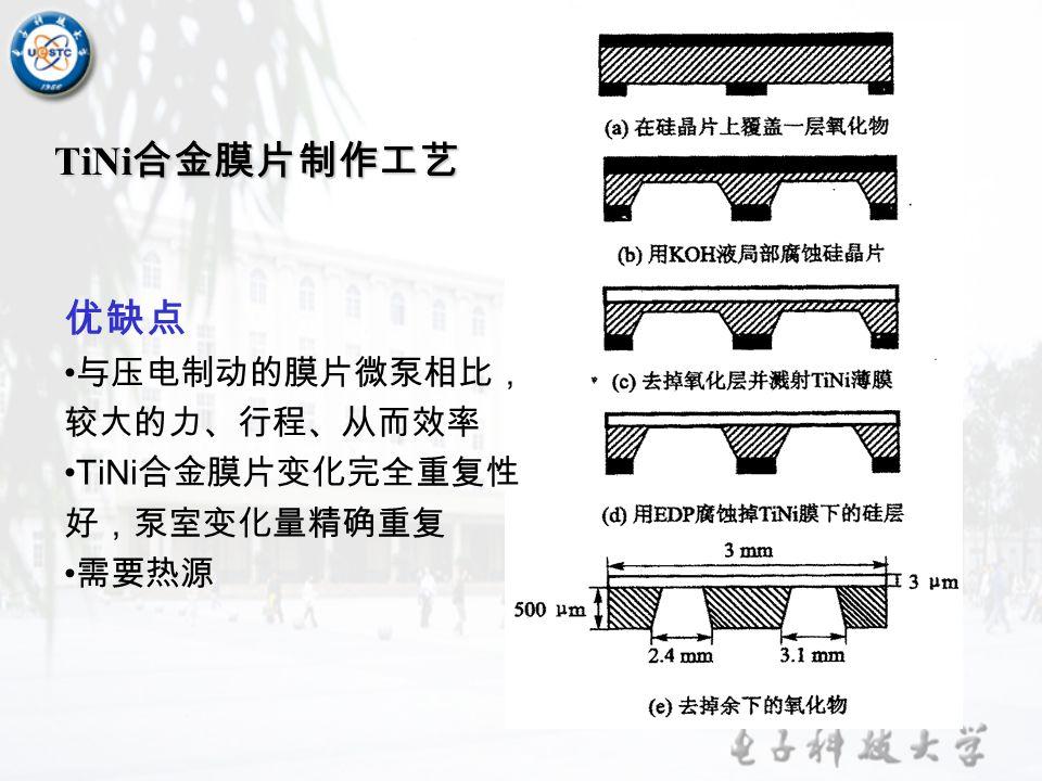 TiNi 合金膜片制作工艺 优缺点 与压电制动的膜片微泵相比, 较大的力、行程、从而效率 TiNi 合金膜片变化完全重复性 好,泵室变化量精确重复 需要热源