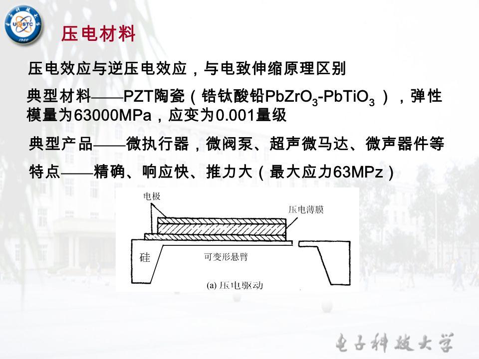 压电效应与逆压电效应,与电致伸缩原理区别 典型材料 —— PZT 陶瓷(锆钛酸铅 PbZrO 3 -PbTiO 3 ),弹性 模量为 63000MPa ,应变为 0.001 量级 典型产品 —— 微执行器,微阀泵、超声微马达、微声器件等 特点 —— 精确、响应快、推力大(最大应力 63MPz ) 压