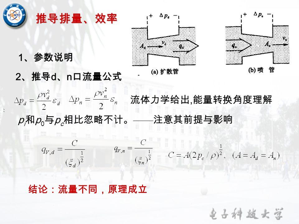 推导排量、效率 1 、参数说明 、 、 流体力学给出, 能量转换角度理解 p i 和 p 0 与 p c 相比忽略不计。 —— 注意其前提与影响 2 、推导 d 、 n 口流量公式 结论:流量不同,原理成立