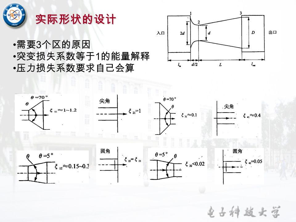 实际形状的设计 需要 3 个区的原因 突变损失系数等于 1 的能量解释 压力损失系数要求自己会算