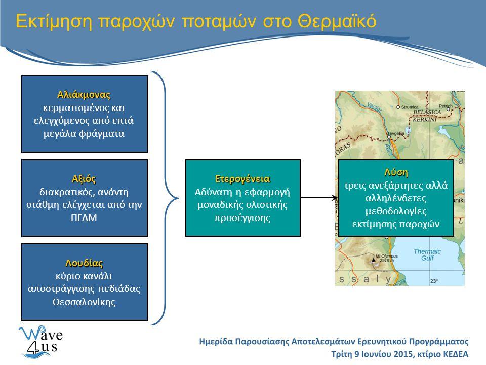 Εκτίμηση παροχών ποταμών στο ΘερμαϊκόΑλιάκμονας κερματισμένος και ελεγχόμενος από επτά μεγάλα φράγματα Αξιός διακρατικός, ανάντη στάθμη ελέγχεται από την ΠΓΔΜ Λουδίας κύριο κανάλι αποστράγγισης πεδιάδας Θεσσαλονίκης Ετερογένεια Αδύνατη η εφαρμογή μοναδικής ολιστικής προσέγγισηςΛύση τρεις ανεξάρτητες αλλά αλληλένδετες μεθοδολογίες εκτίμησης παροχών