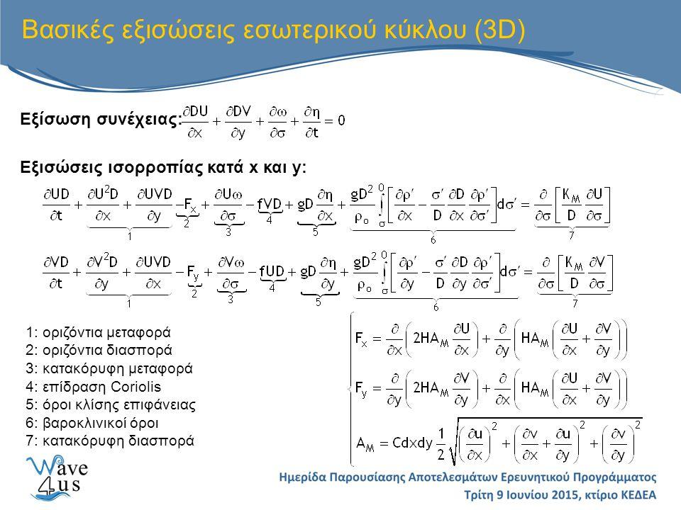 Βασικές εξισώσεις εσωτερικού κύκλου (3D) Εξίσωση συνέχειας: Εξισώσεις ισορροπίας κατά x και y: 1: οριζόντια μεταφορά 2: οριζόντια διασπορά 3: κατακόρυφη μεταφορά 4: επίδραση Coriolis 5: όροι κλίσης επιφάνειας 6: βαροκλινικοί όροι 7: κατακόρυφη διασπορά