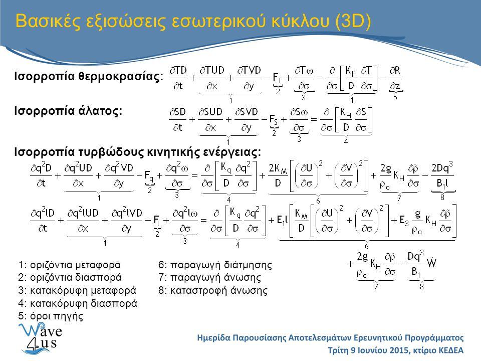 Βασικές εξισώσεις εσωτερικού κύκλου (3D) Ισορροπία θερμοκρασίας: 1: οριζόντια μεταφορά 2: οριζόντια διασπορά 3: κατακόρυφη μεταφορά 4: κατακόρυφη διασπορά 5: όροι πηγής Ισορροπία άλατος: Ισορροπία τυρβώδους κινητικής ενέργειας: 6: παραγωγή διάτμησης 7: παραγωγή άνωσης 8: καταστροφή άνωσης