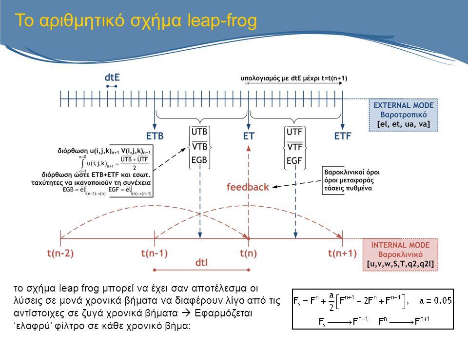 Το αριθμητικό σχήμα leap-frog το σχήμα leap frog μπορεί να έχει σαν αποτέλεσμα οι λύσεις σε μονά χρονικά βήματα να διαφέρουν λίγο από τις αντίστοιχες σε ζυγά χρονικά βήματα  Εφαρμόζεται 'ελαφρύ' φίλτρο σε κάθε χρονικό βήμα: