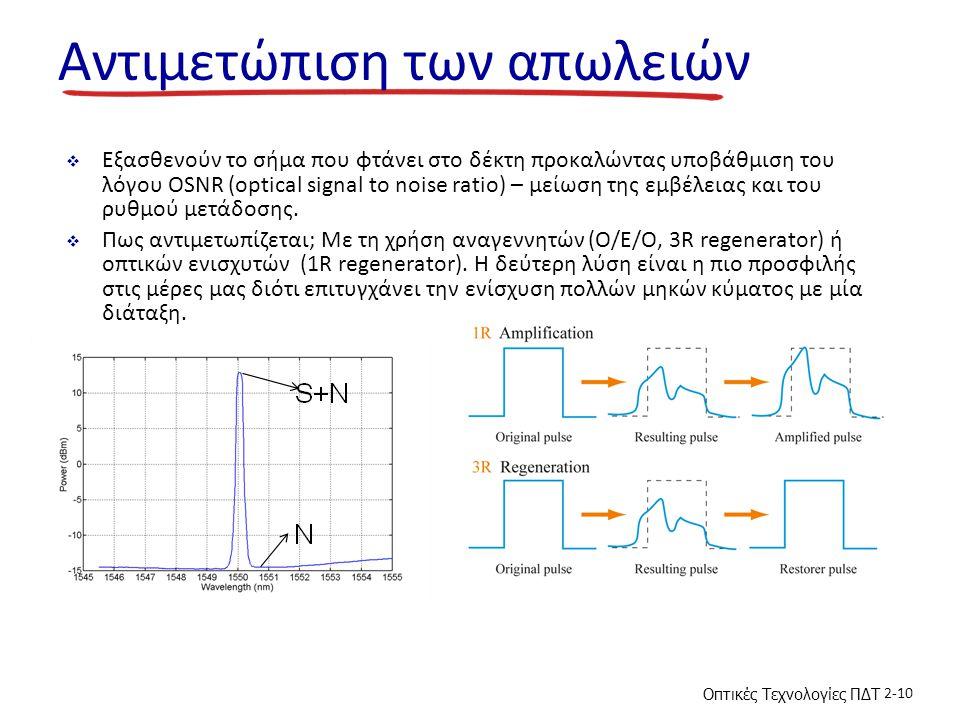 Οπτικές Τεχνολογίες ΠΔΤ 2-10 Αντιμετώπιση των απωλειών  Εξασθενούν το σήμα που φτάνει στο δέκτη προκαλώντας υποβάθμιση του λόγου OSNR (optical signal to noise ratio) – μείωση της εμβέλειας και του ρυθμού μετάδοσης.