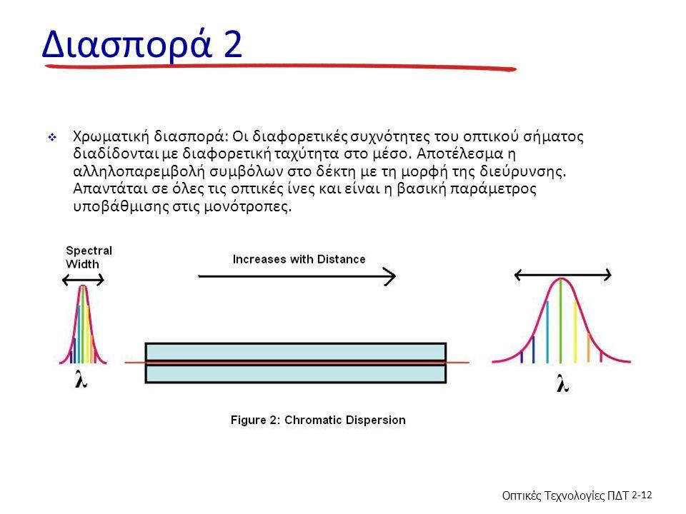 Οπτικές Τεχνολογίες ΠΔΤ 2-12 Διασπορά 2  Χρωματική διασπορά: Οι διαφορετικές συχνότητες του οπτικού σήματος διαδίδονται με διαφορετική ταχύτητα στο μέσο.