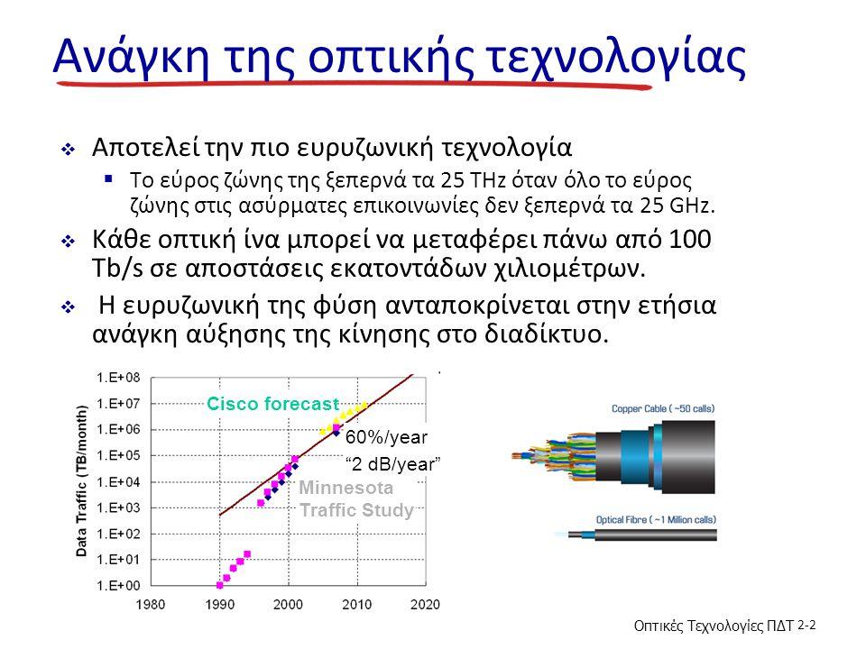 Οπτικές Τεχνολογίες ΠΔΤ 2-2 Ανάγκη της οπτικής τεχνολογίας  Αποτελεί την πιο ευρυζωνική τεχνολογία  Το εύρος ζώνης της ξεπερνά τα 25 THz όταν όλο το εύρος ζώνης στις ασύρματες επικοινωνίες δεν ξεπερνά τα 25 GHz.